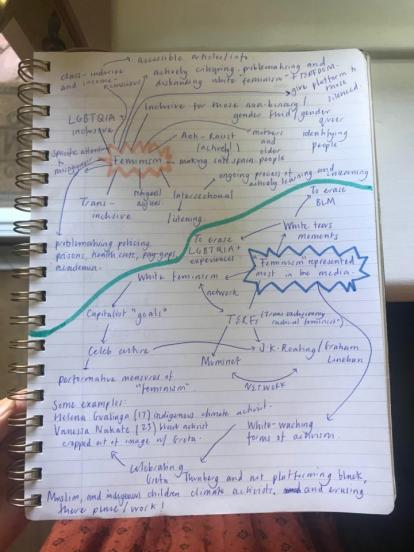 AM spider diagram1